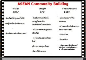 ASEAN_3s