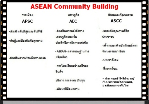 asean_3s1